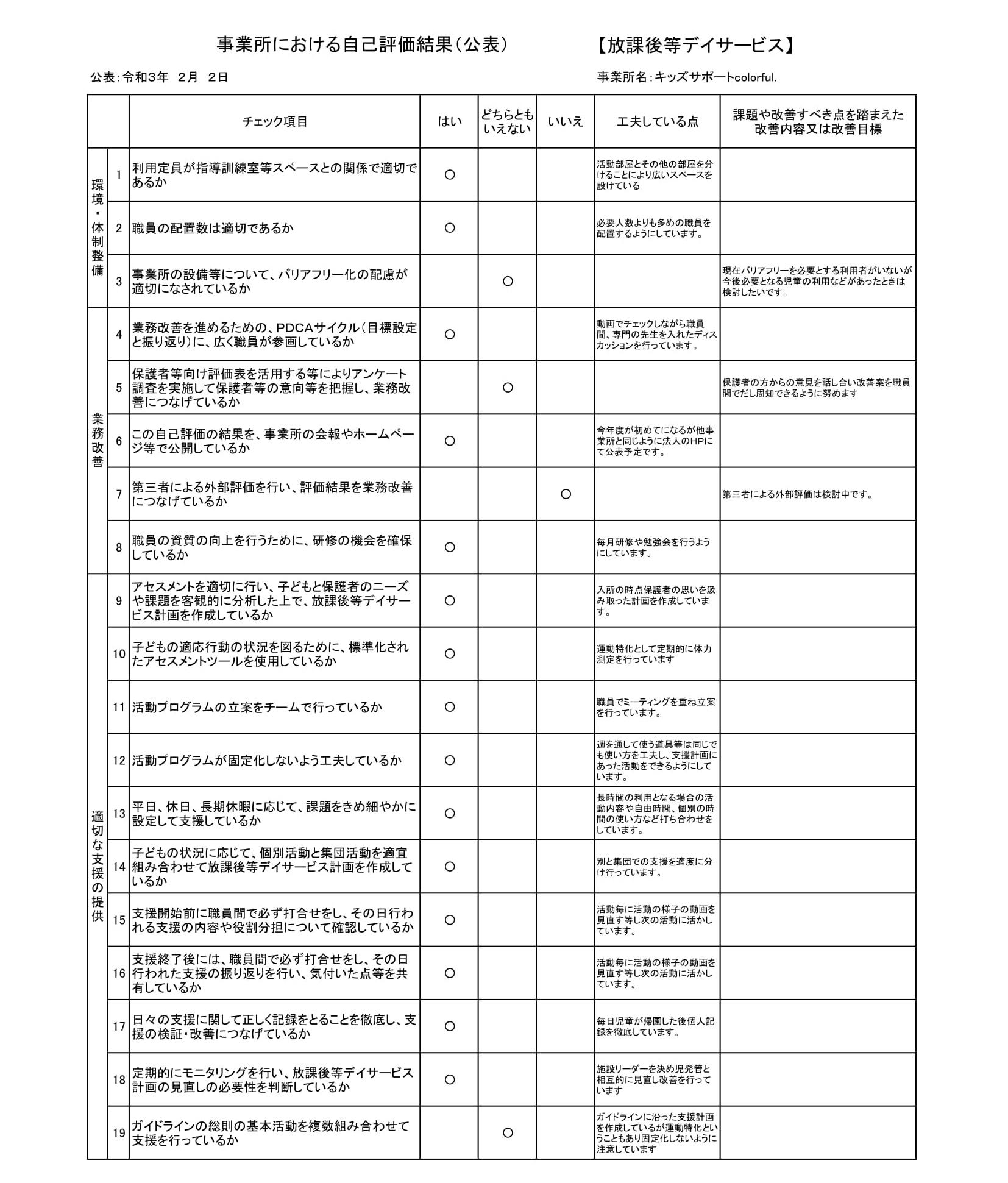 【放課後等デイサービス】事業所における自己評価結果キッズサポートcolorful-1