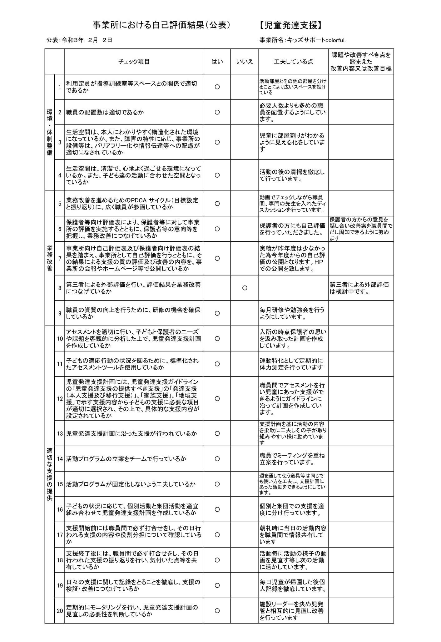 【児童発達支援】事業所における自己評価結果colorful-1